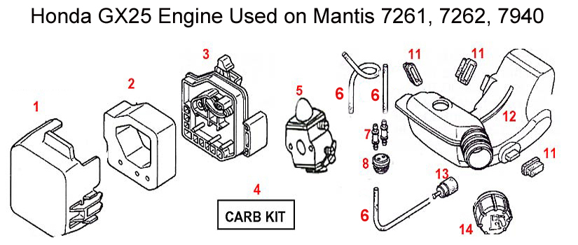mantis tiller parts large selection fast shipping
