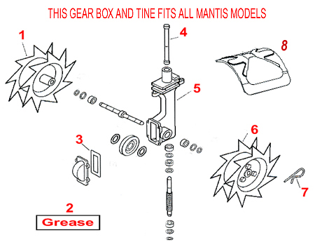 Mantis Parts Diagram Mantis Tiller Parts Large