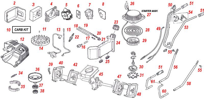Mantis Tiller Parts Diagram Model 21a : Original honda fg tillers parts
