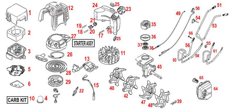 Mantis Tiller Parts Diagram Model 21a : Model fg parts